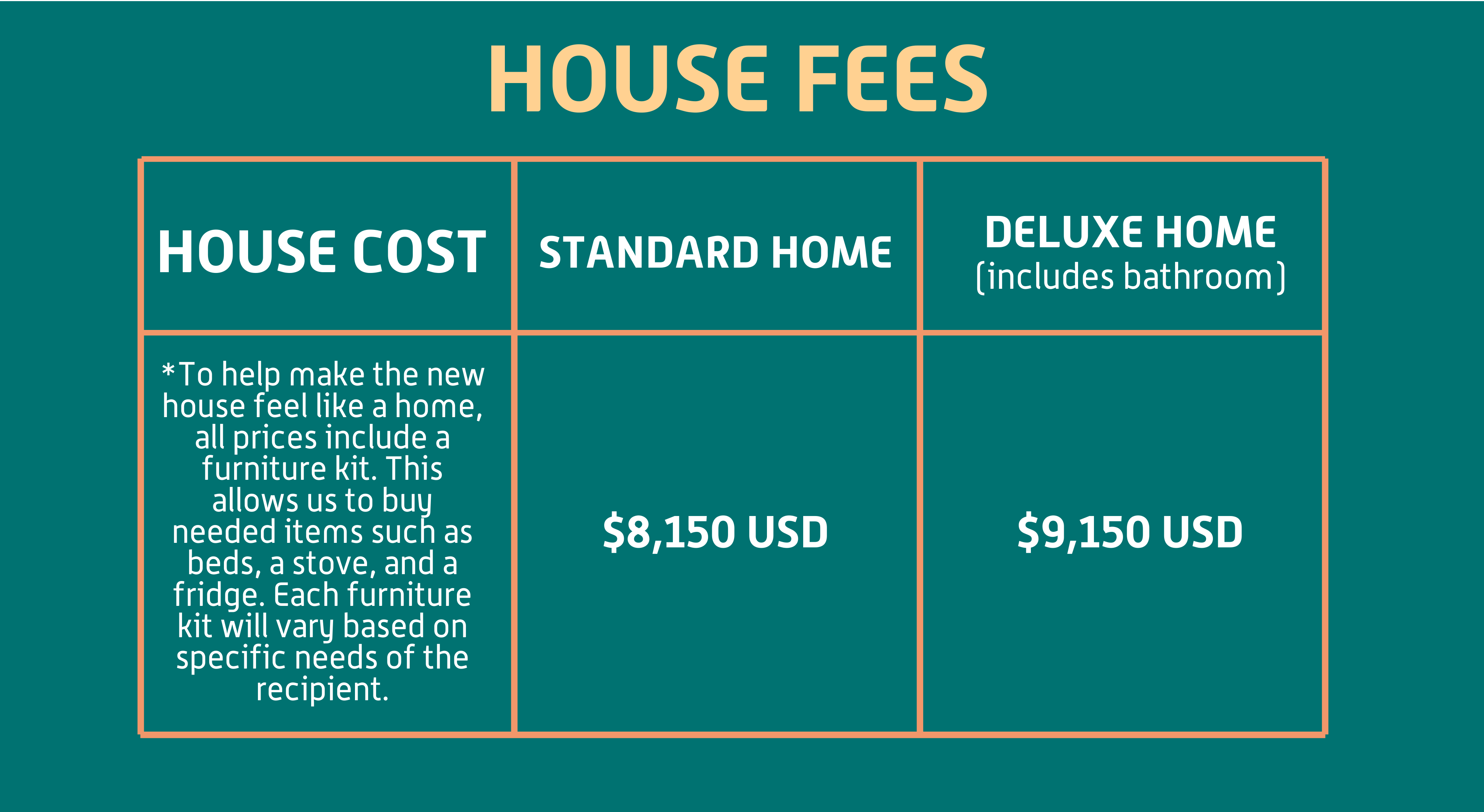HOUSE FEES